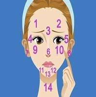 تشخیص 14 بیماری از صورت